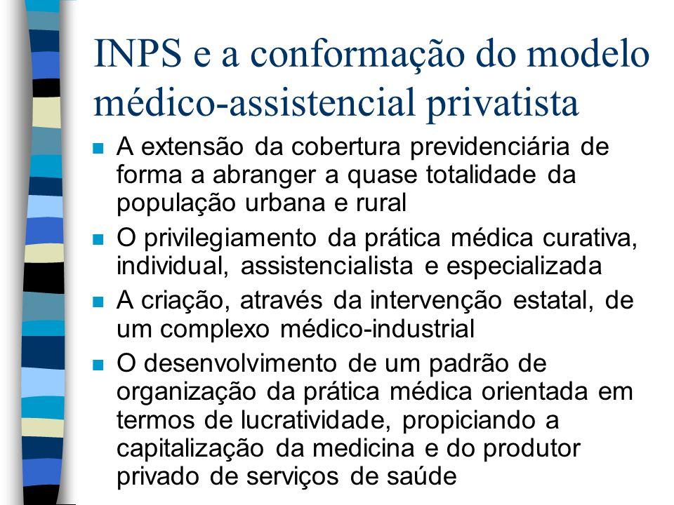 INPS e a conformação do modelo médico-assistencial privatista