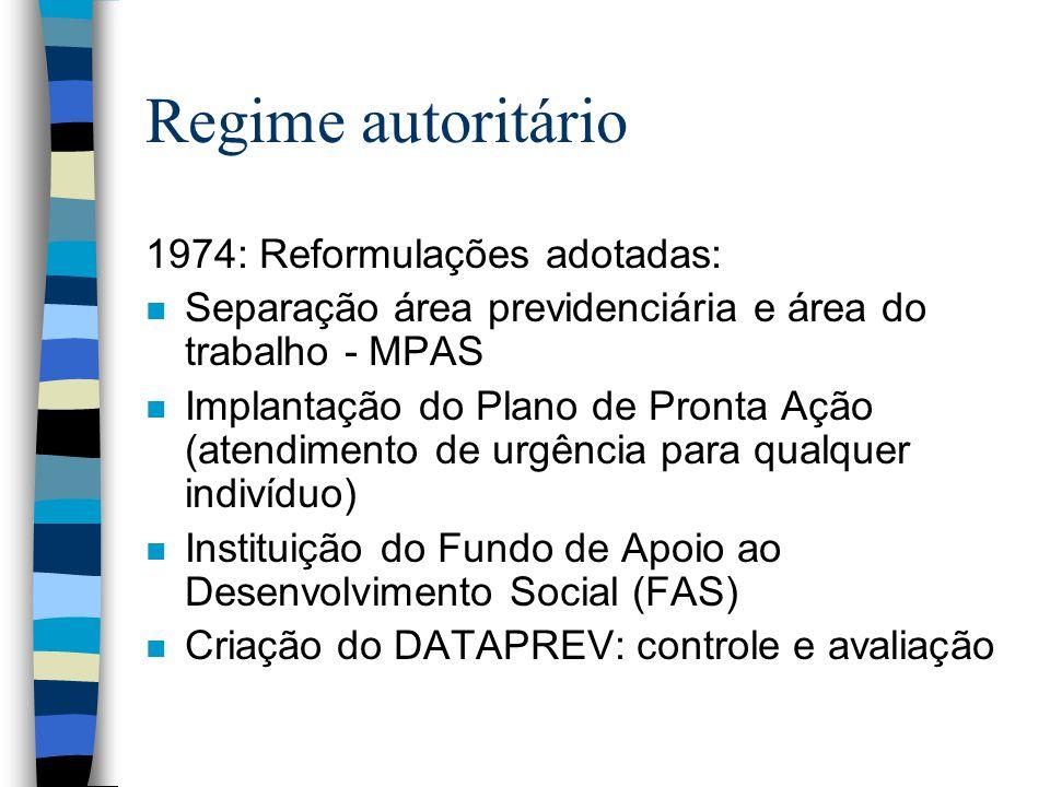 Regime autoritário 1974: Reformulações adotadas: