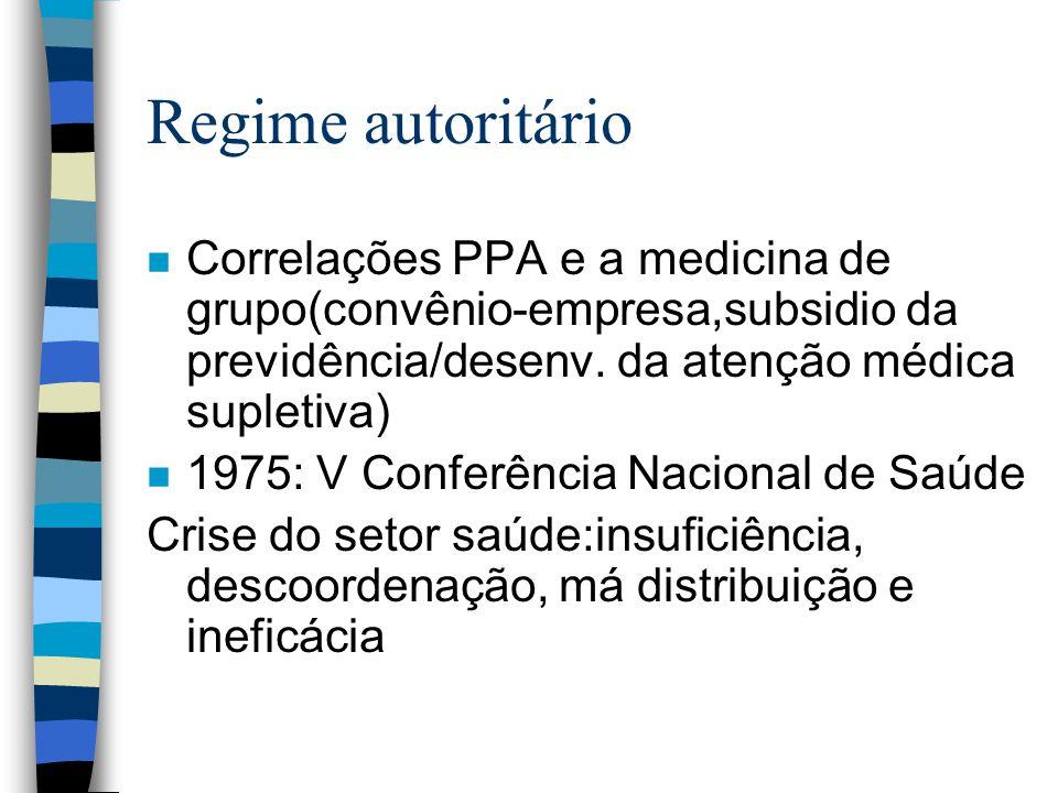 Regime autoritário Correlações PPA e a medicina de grupo(convênio-empresa,subsidio da previdência/desenv. da atenção médica supletiva)
