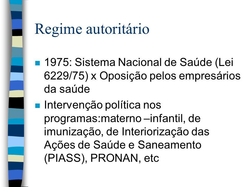 Regime autoritário 1975: Sistema Nacional de Saúde (Lei 6229/75) x Oposição pelos empresários da saúde.