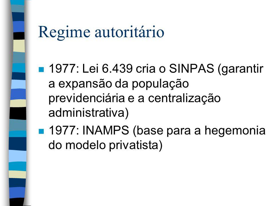 Regime autoritário 1977: Lei 6.439 cria o SINPAS (garantir a expansão da população previdenciária e a centralização administrativa)
