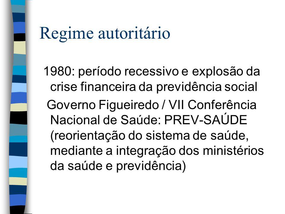 Regime autoritário 1980: período recessivo e explosão da crise financeira da previdência social.