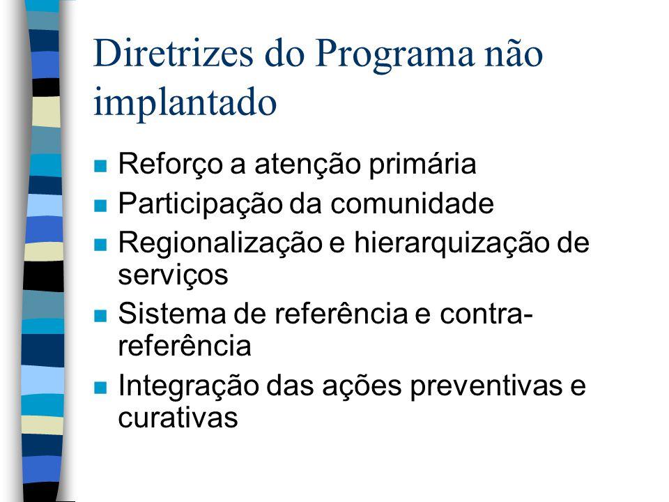 Diretrizes do Programa não implantado