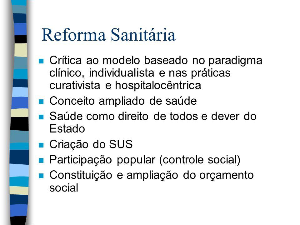 Reforma Sanitária Crítica ao modelo baseado no paradigma clínico, individualista e nas práticas curativista e hospitalocêntrica.