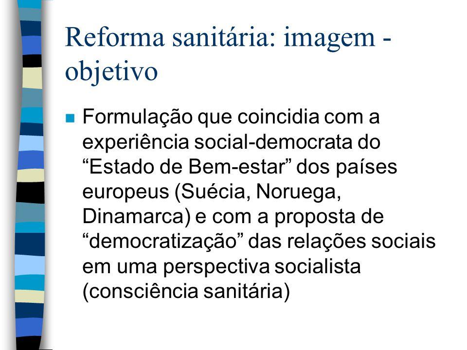 Reforma sanitária: imagem - objetivo