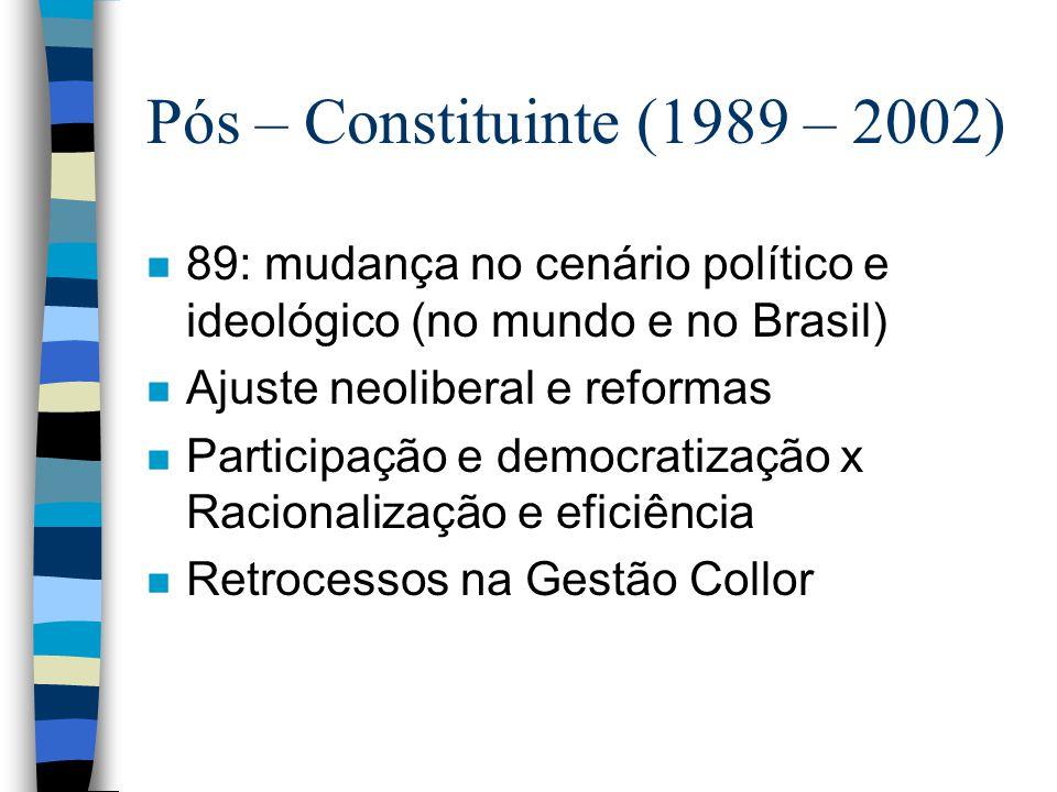 Pós – Constituinte (1989 – 2002) 89: mudança no cenário político e ideológico (no mundo e no Brasil)