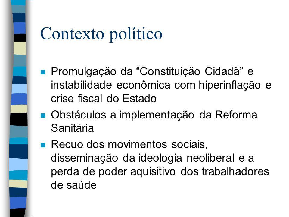 Contexto político Promulgação da Constituição Cidadã e instabilidade econômica com hiperinflação e crise fiscal do Estado.
