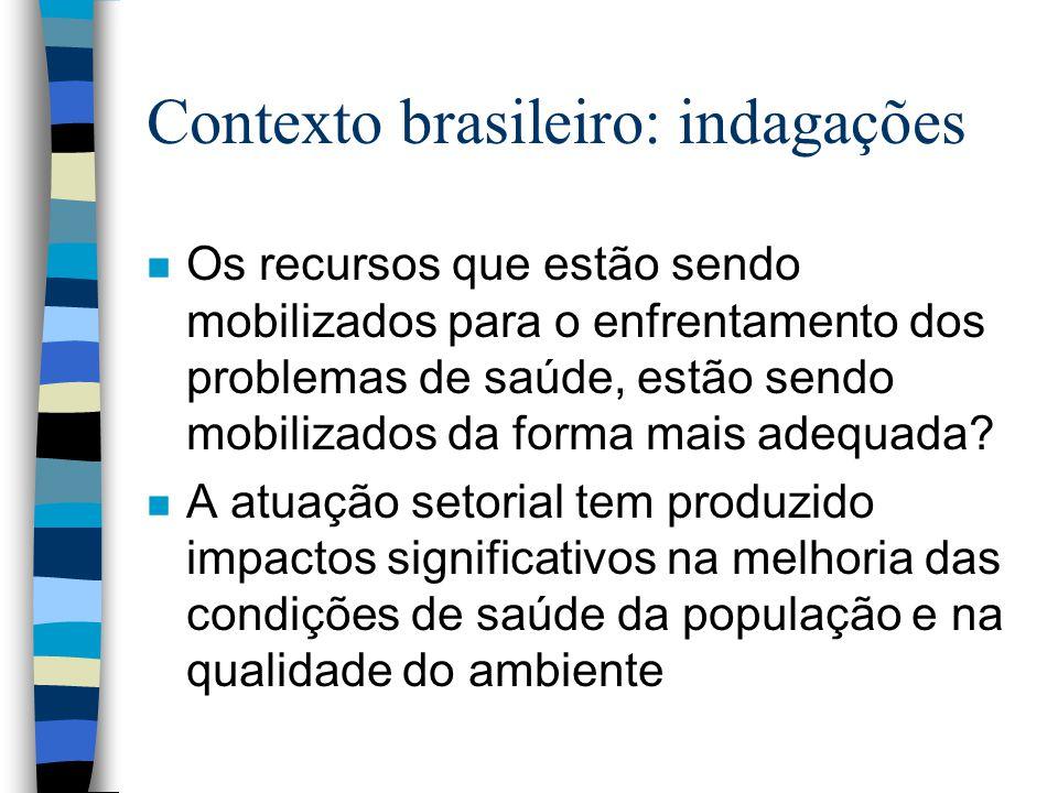 Contexto brasileiro: indagações