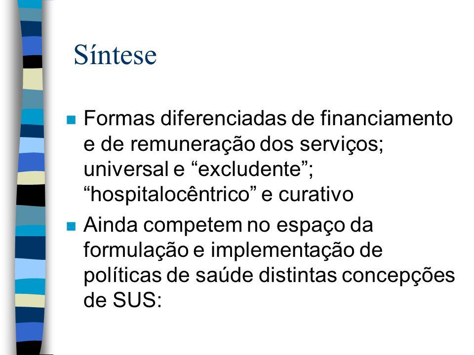Síntese Formas diferenciadas de financiamento e de remuneração dos serviços; universal e excludente ; hospitalocêntrico e curativo.