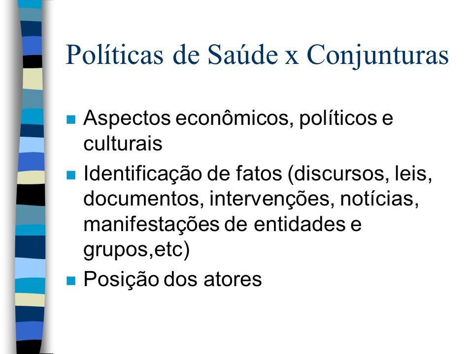Políticas de Saúde x Conjunturas
