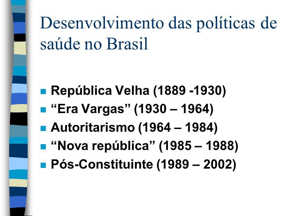 Desenvolvimento das políticas de saúde no Brasil