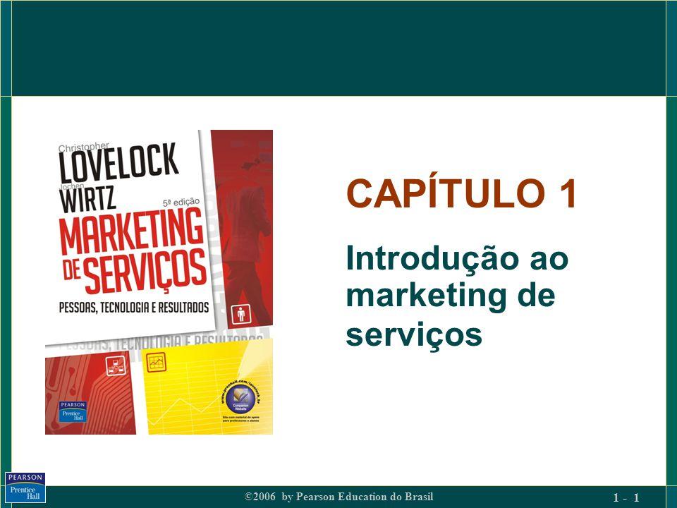 Introdução ao marketing de serviços