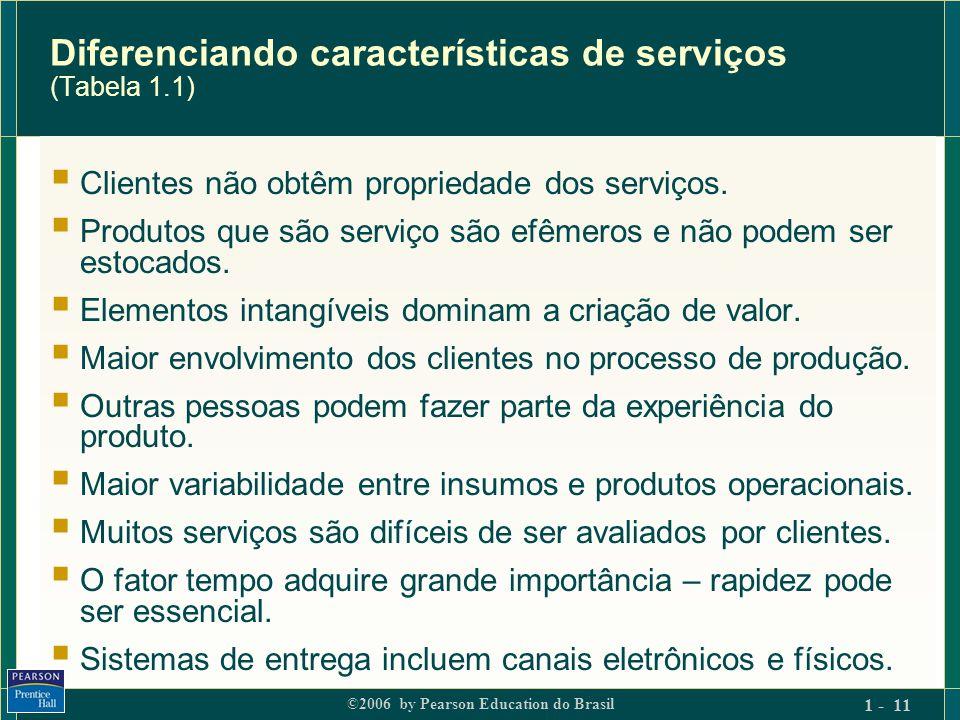 Diferenciando características de serviços (Tabela 1.1)