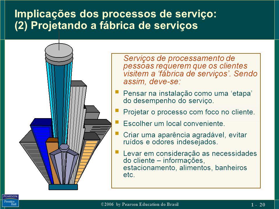 Implicações dos processos de serviço: (2) Projetando a fábrica de serviços