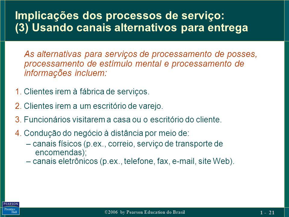 Implicações dos processos de serviço: (3) Usando canais alternativos para entrega