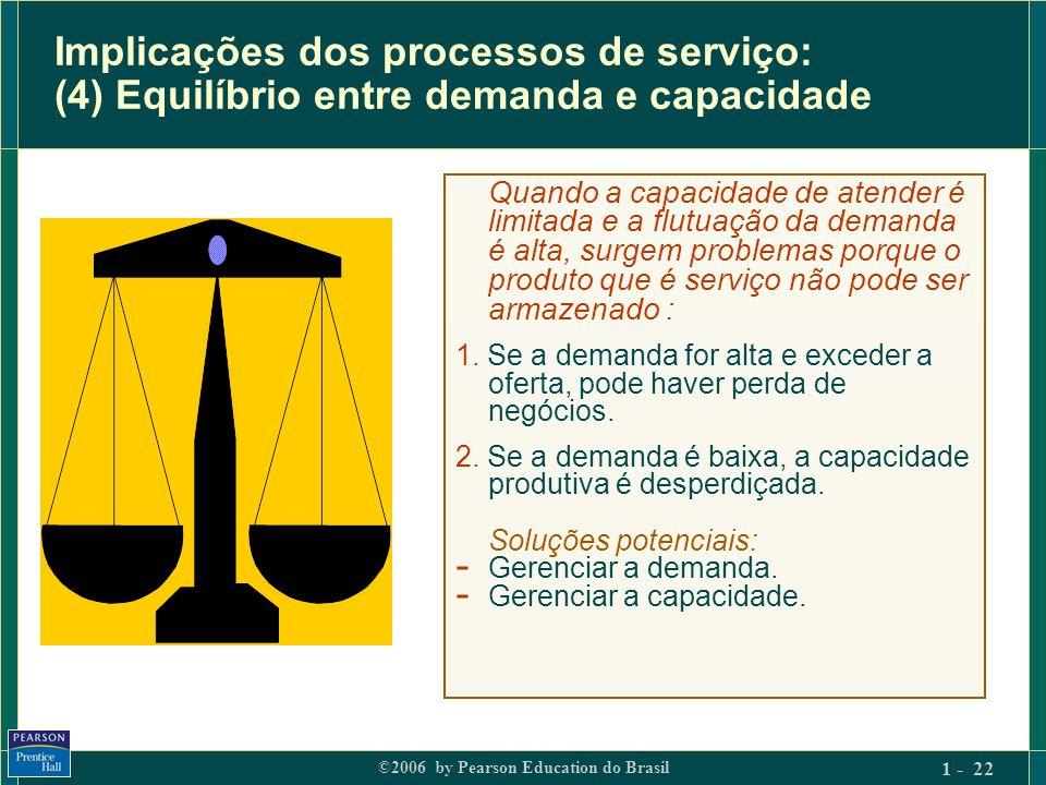 Implicações dos processos de serviço: (4) Equilíbrio entre demanda e capacidade
