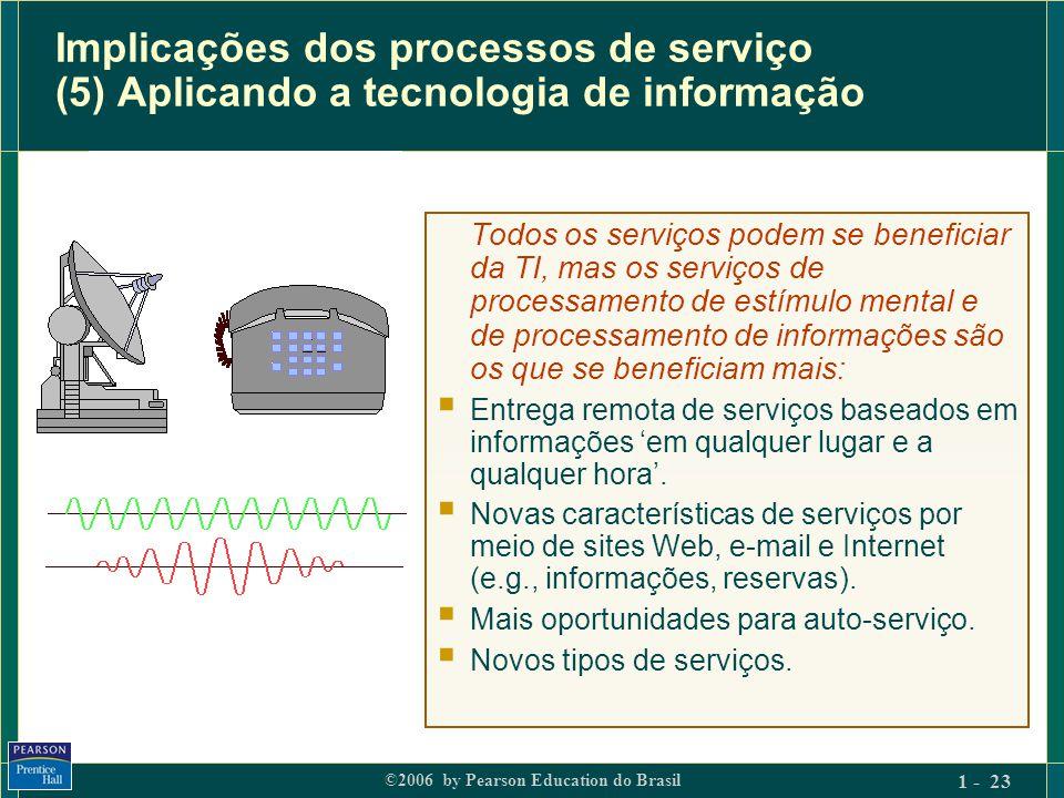 Implicações dos processos de serviço (5) Aplicando a tecnologia de informação