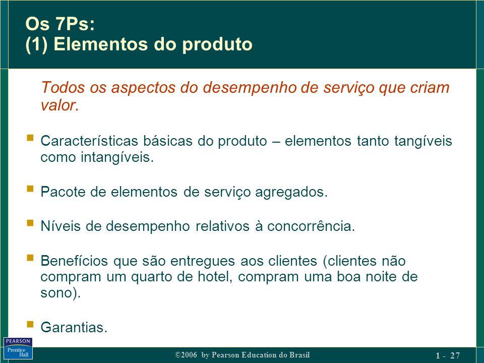 Os 7Ps: (1) Elementos do produto