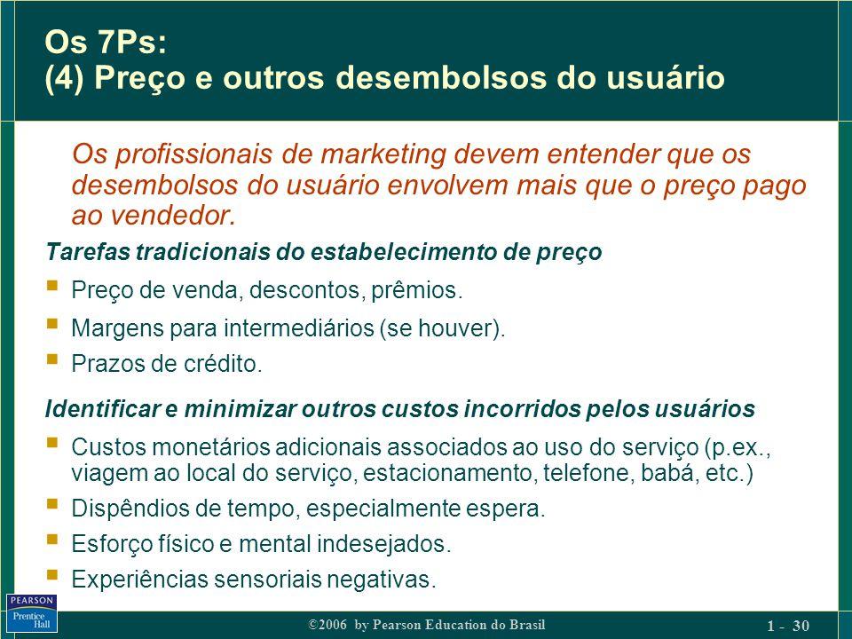 Os 7Ps: (4) Preço e outros desembolsos do usuário