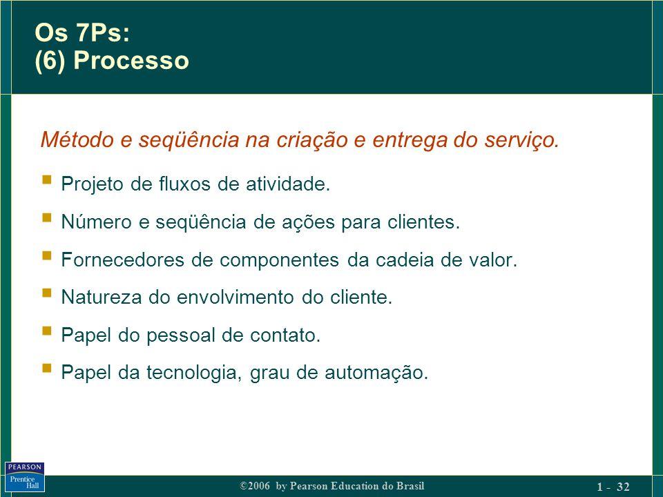 Os 7Ps: (6) Processo Método e seqüência na criação e entrega do serviço. Projeto de fluxos de atividade.