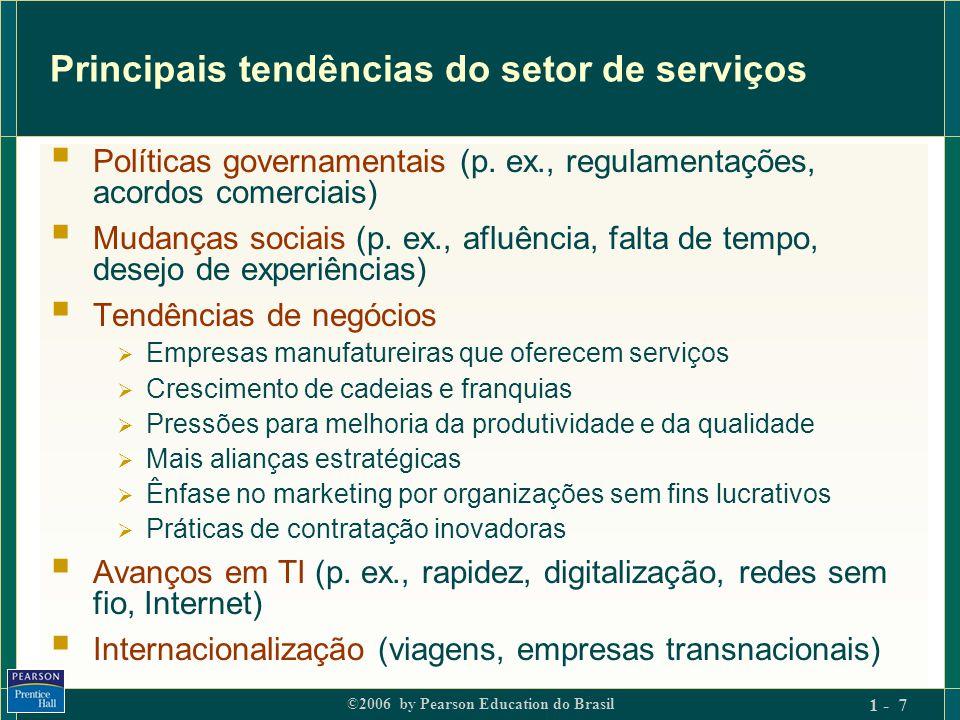 Principais tendências do setor de serviços