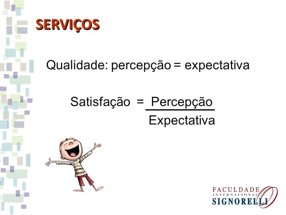 Qualidade: percepção = expectativa Satisfação = Percepção Expectativa