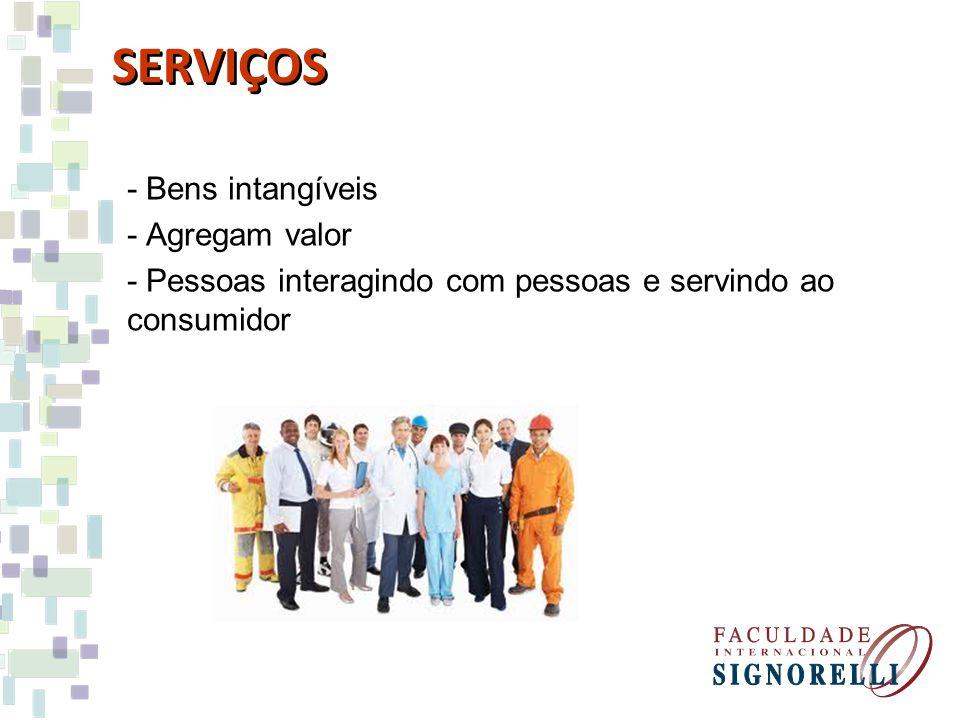 SERVIÇOS - Bens intangíveis - Agregam valor - Pessoas interagindo com pessoas e servindo ao consumidor