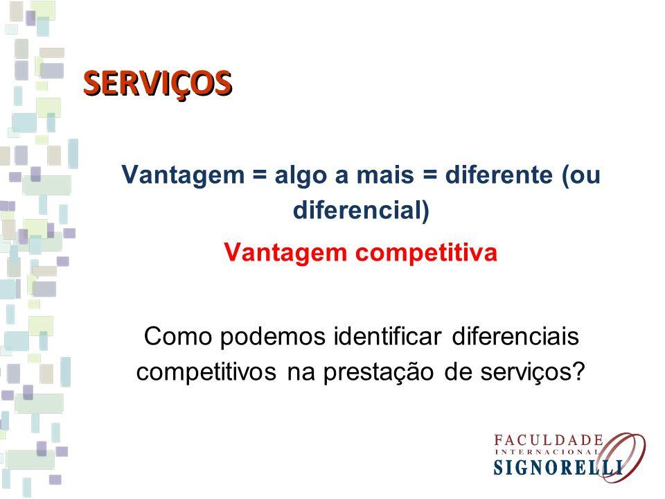 Vantagem = algo a mais = diferente (ou diferencial)