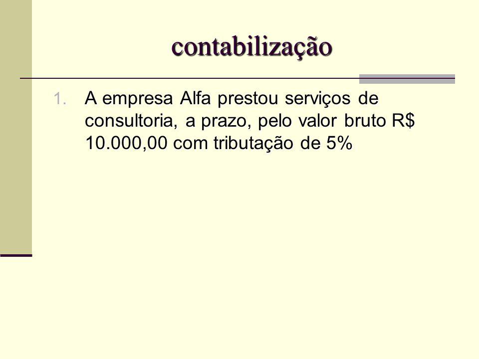 contabilização A empresa Alfa prestou serviços de consultoria, a prazo, pelo valor bruto R$ 10.000,00 com tributação de 5%