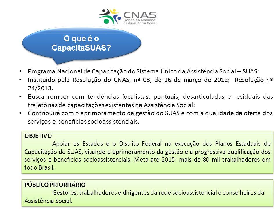 O que é o CapacitaSUAS Programa Nacional de Capacitação do Sistema Único da Assistência Social – SUAS;