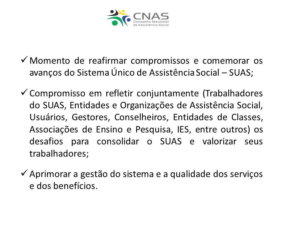 Momento de reafirmar compromissos e comemorar os avanços do Sistema Único de Assistência Social – SUAS;