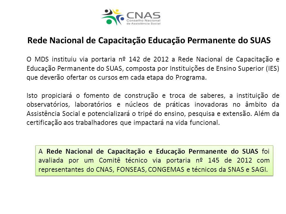 Rede Nacional de Capacitação Educação Permanente do SUAS