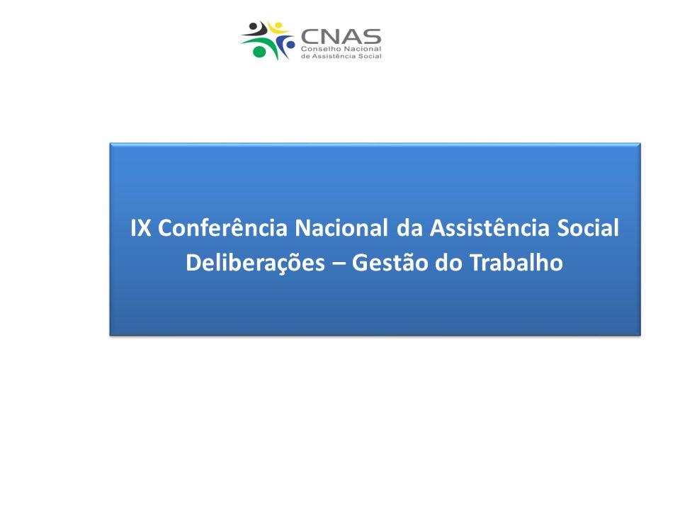 IX Conferência Nacional da Assistência Social Deliberações – Gestão do Trabalho