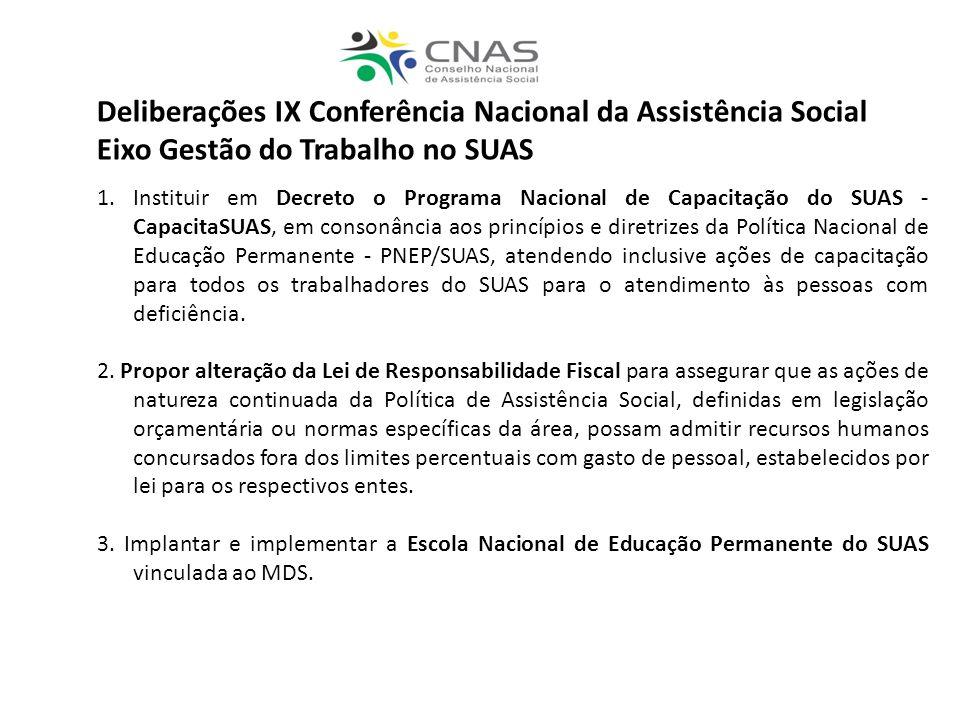 Deliberações IX Conferência Nacional da Assistência Social Eixo Gestão do Trabalho no SUAS