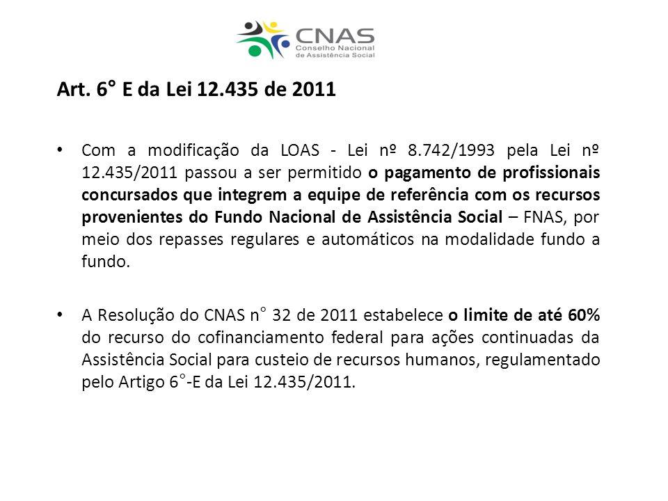 Art. 6° E da Lei 12.435 de 2011