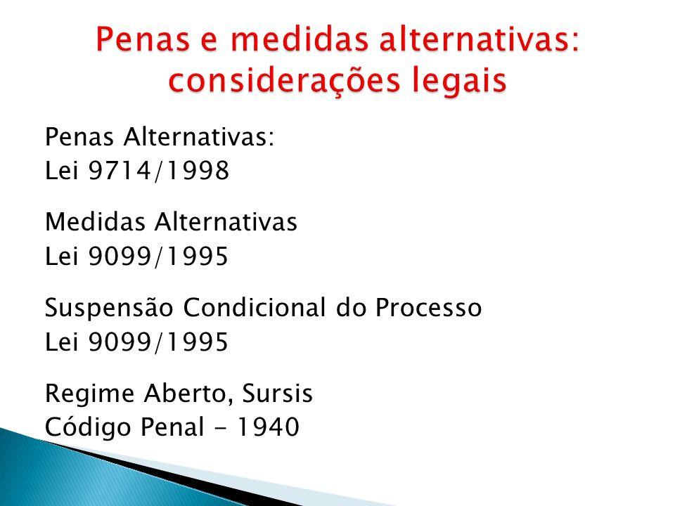 Penas e medidas alternativas: considerações legais