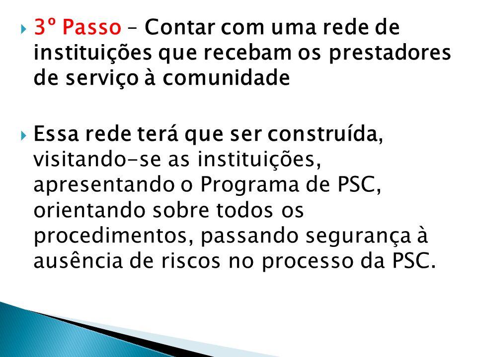 3º Passo – Contar com uma rede de instituições que recebam os prestadores de serviço à comunidade