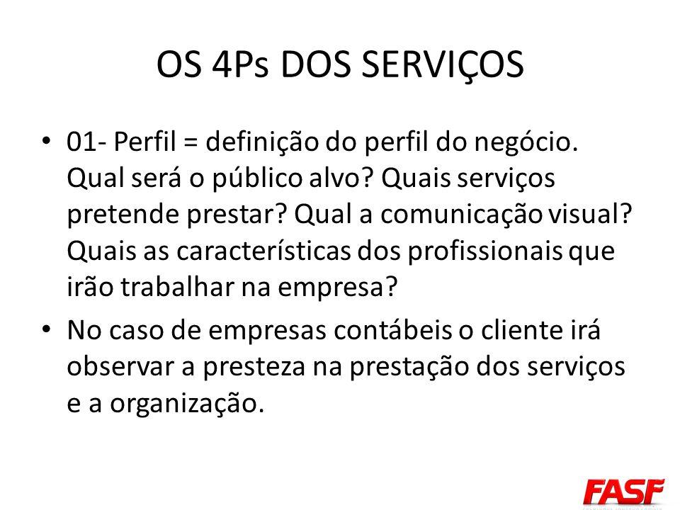 OS 4Ps DOS SERVIÇOS