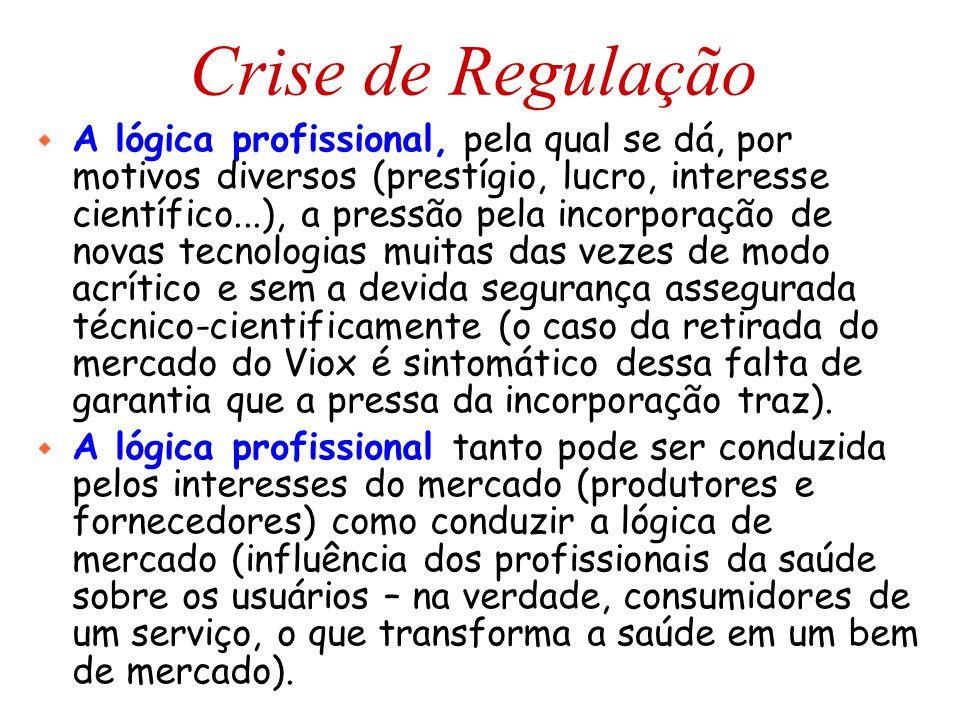 Crise de Regulação