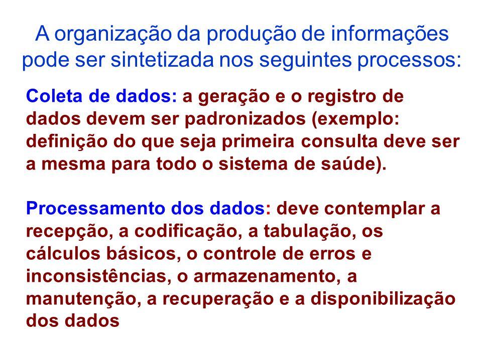 A organização da produção de informações pode ser sintetizada nos seguintes processos: