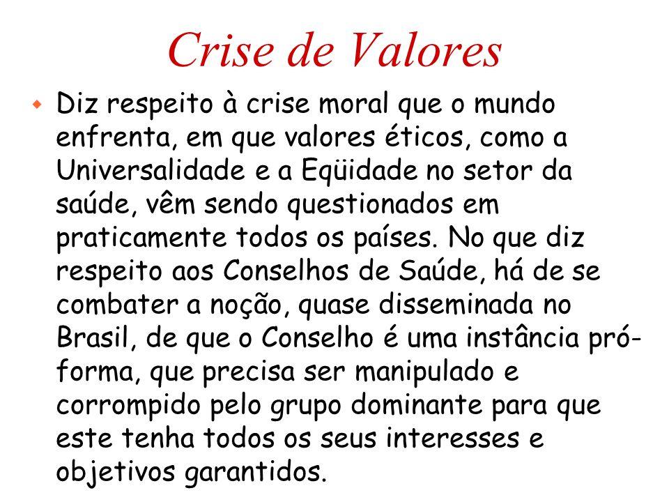 Crise de Valores