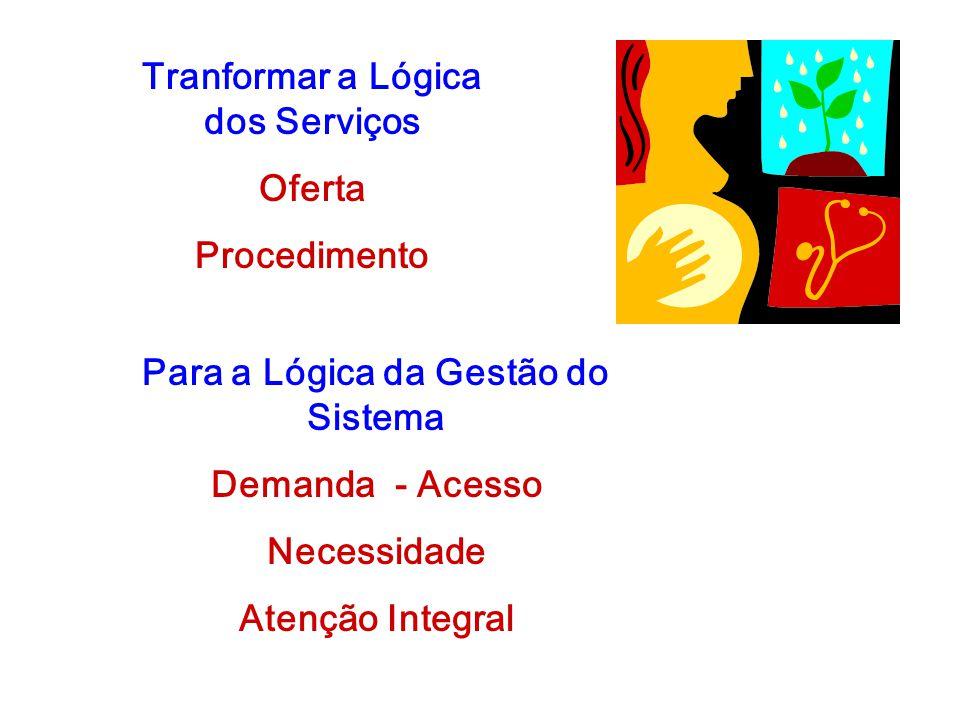 Tranformar a Lógica dos Serviços Para a Lógica da Gestão do Sistema