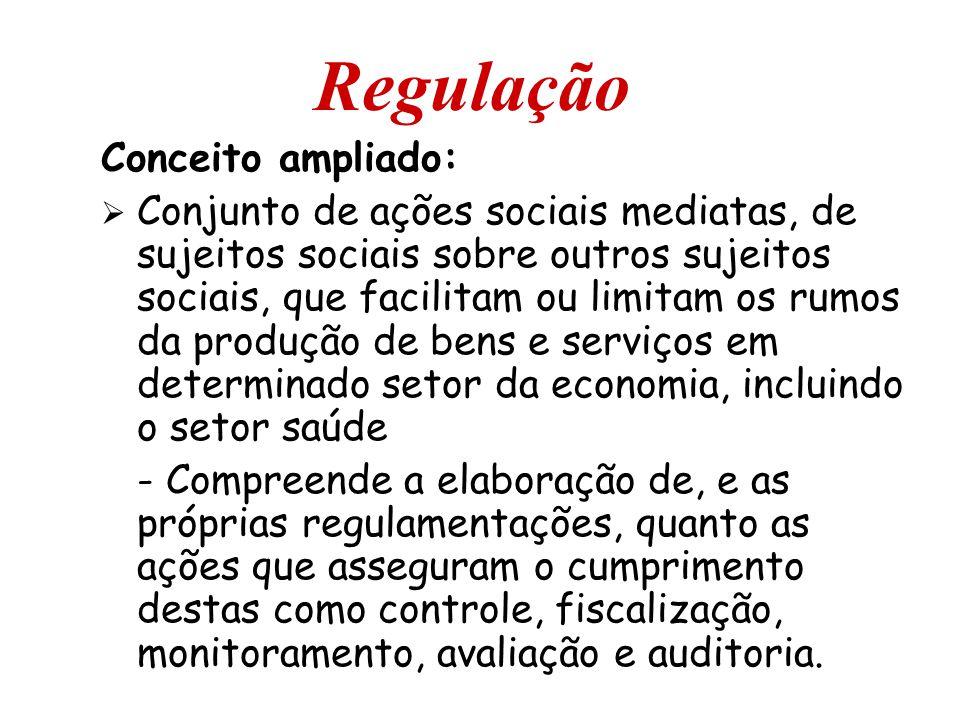 Regulação Conceito ampliado: