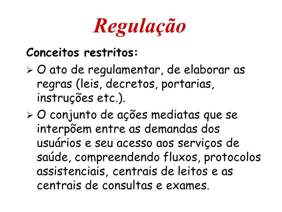Regulação Conceitos restritos: