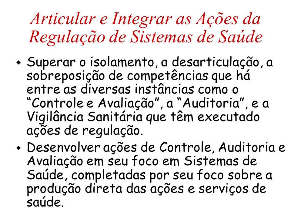 Articular e Integrar as Ações da Regulação de Sistemas de Saúde