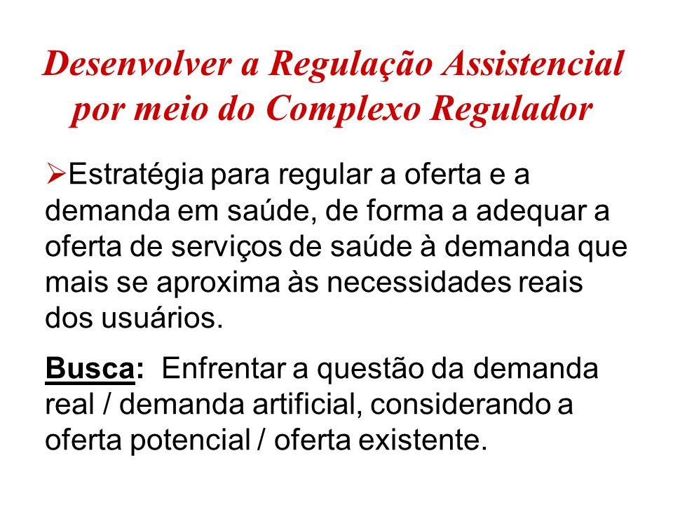 Desenvolver a Regulação Assistencial por meio do Complexo Regulador