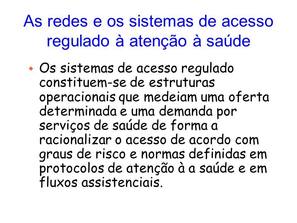 As redes e os sistemas de acesso regulado à atenção à saúde