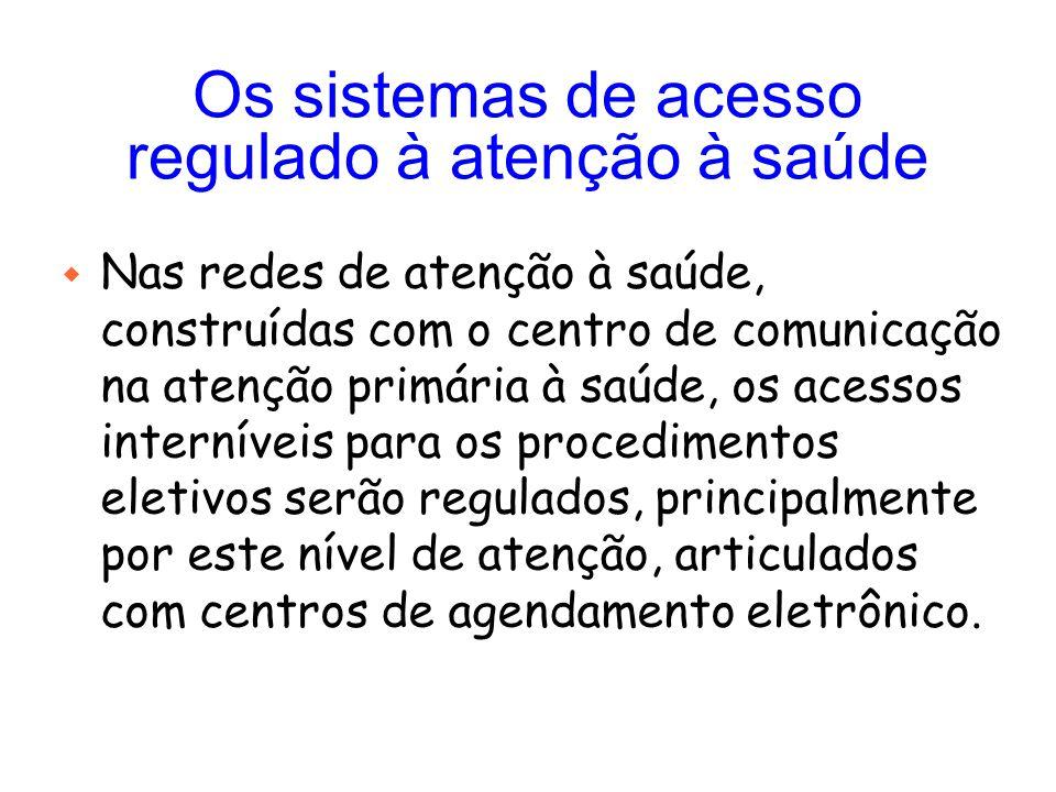 Os sistemas de acesso regulado à atenção à saúde