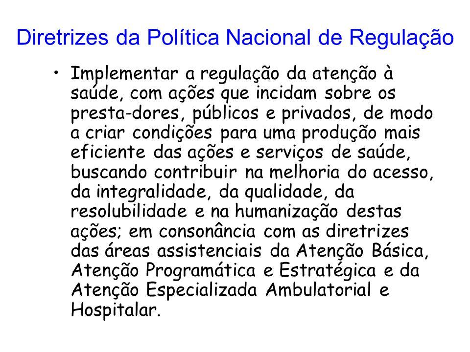 Diretrizes da Política Nacional de Regulação