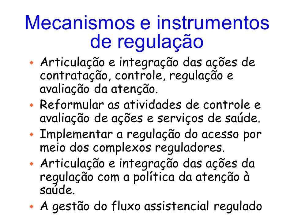 Mecanismos e instrumentos de regulação